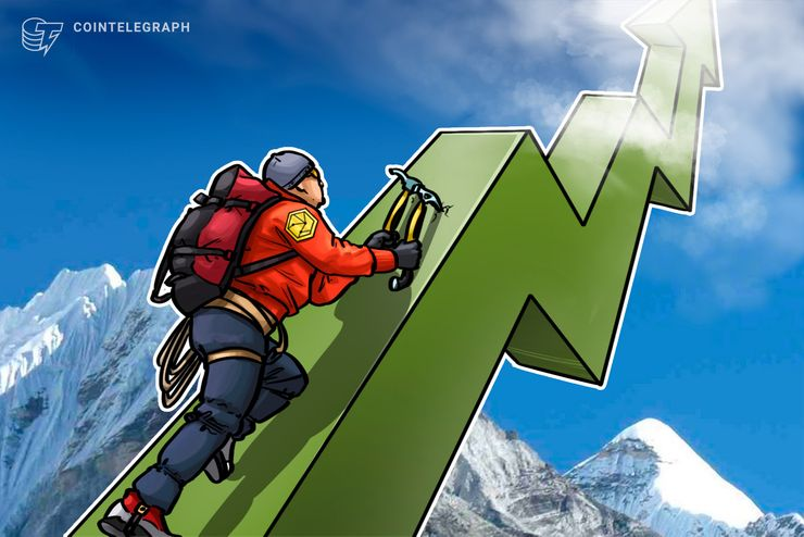 Bitcoin Above $4,000 Again as Top Cryptocurrencies See Gains Across the Board