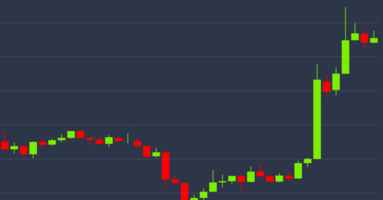 Bitcoin Price Spikes Above $7.1K, Liquidating $23 Million on BitMEX