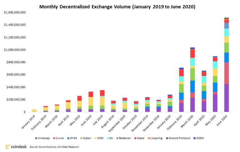 Market Wrap: As Traditional Markets Rally, Bitcoin Gets Boring